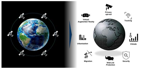 Terra digitale da dati satellitari (fonte: https://www.weforum.org/)