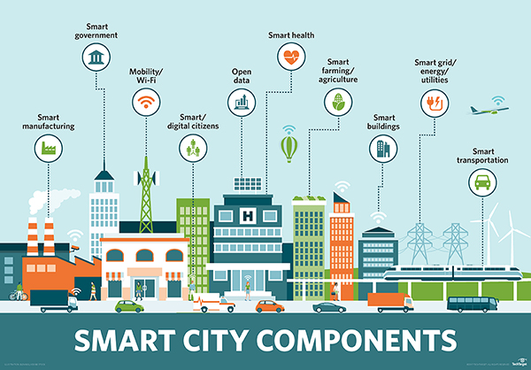 Big Data e Smart Cities