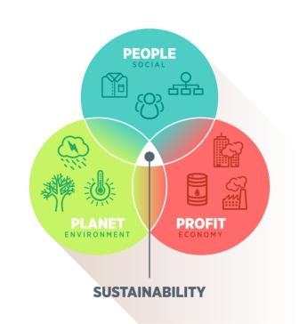 Corporate social responsability (foto: wisesociety.it)